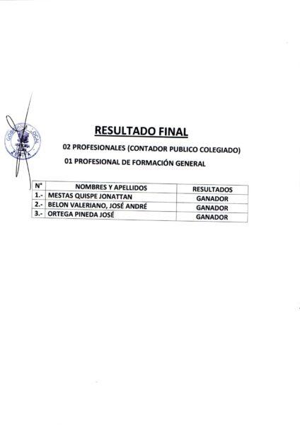 RESULTADO FINAL 02 PROFESIONALES C.P.C. 01 PROFESIONAL DE FORMACIÓN GENERAL.